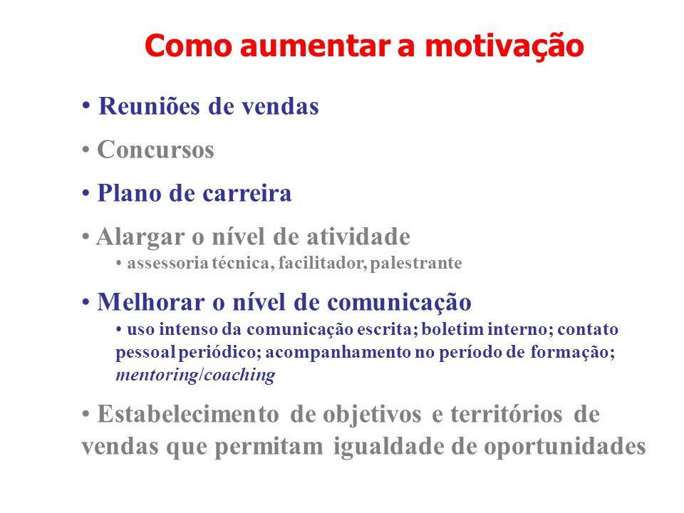 Como aumentar a motivação Reuniões de vendas Concursos Plano de carreira Alargar o nível de atividade assessoria técnica, facilitador, palestrante Mel