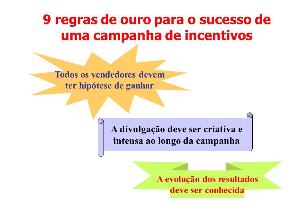 9 regras de ouro para o sucesso de uma campanha de incentivos Todos os vendedores devem ter hipótese de ganhar A divulgação deve ser criativa e intens