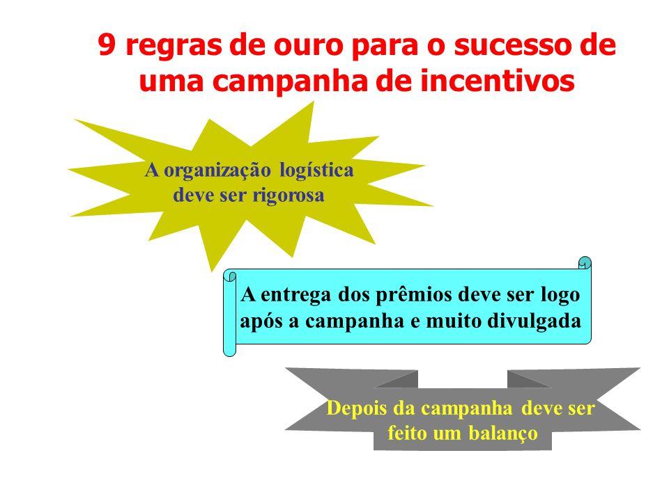 9 regras de ouro para o sucesso de uma campanha de incentivos A organização logística deve ser rigorosa A entrega dos prêmios deve ser logo após a cam