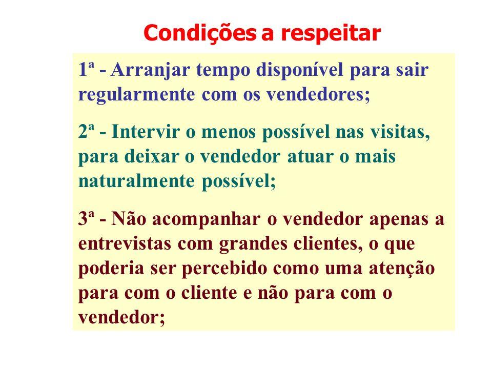 Condições a respeitar 1ª - Arranjar tempo disponível para sair regularmente com os vendedores; 2ª - Intervir o menos possível nas visitas, para deixar