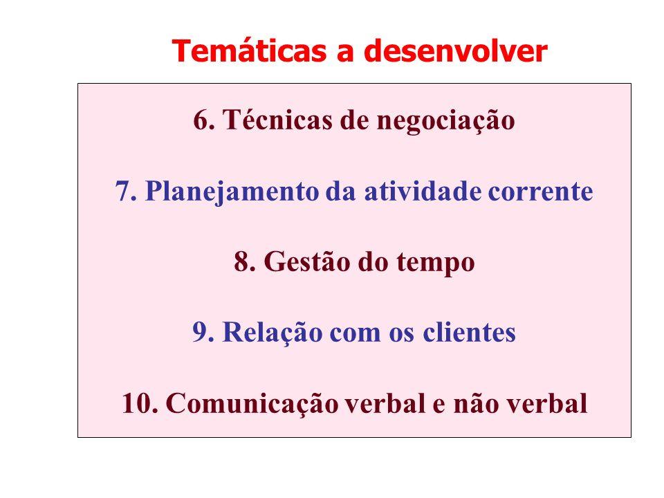 Temáticas a desenvolver 6. Técnicas de negociação 7. Planejamento da atividade corrente 8. Gestão do tempo 9. Relação com os clientes 10. Comunicação