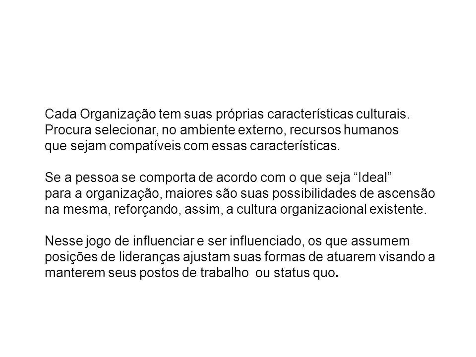 Cada Organização tem suas próprias características culturais. Procura selecionar, no ambiente externo, recursos humanos que sejam compatíveis com essa