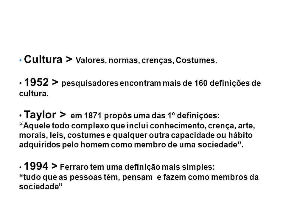Cultura > Valores, normas, crenças, Costumes. 1952 > pesquisadores encontram mais de 160 definições de cultura. Taylor > em 1871 propôs uma das 1º def