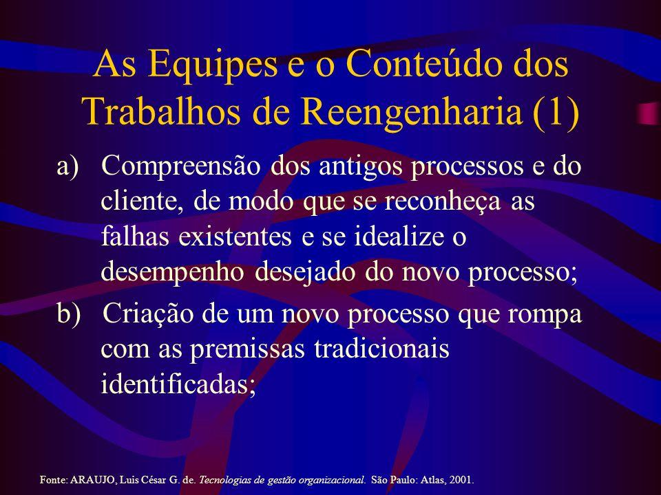 As Equipes e o Conteúdo dos Trabalhos de Reengenharia (1) a) Compreensão dos antigos processos e do cliente, de modo que se reconheça as falhas existe