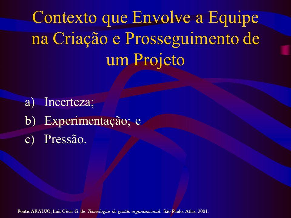 Contexto que Envolve a Equipe na Criação e Prosseguimento de um Projeto a)Incerteza; b)Experimentação; e c)Pressão. Fonte: ARAUJO, Luis César G. de. T