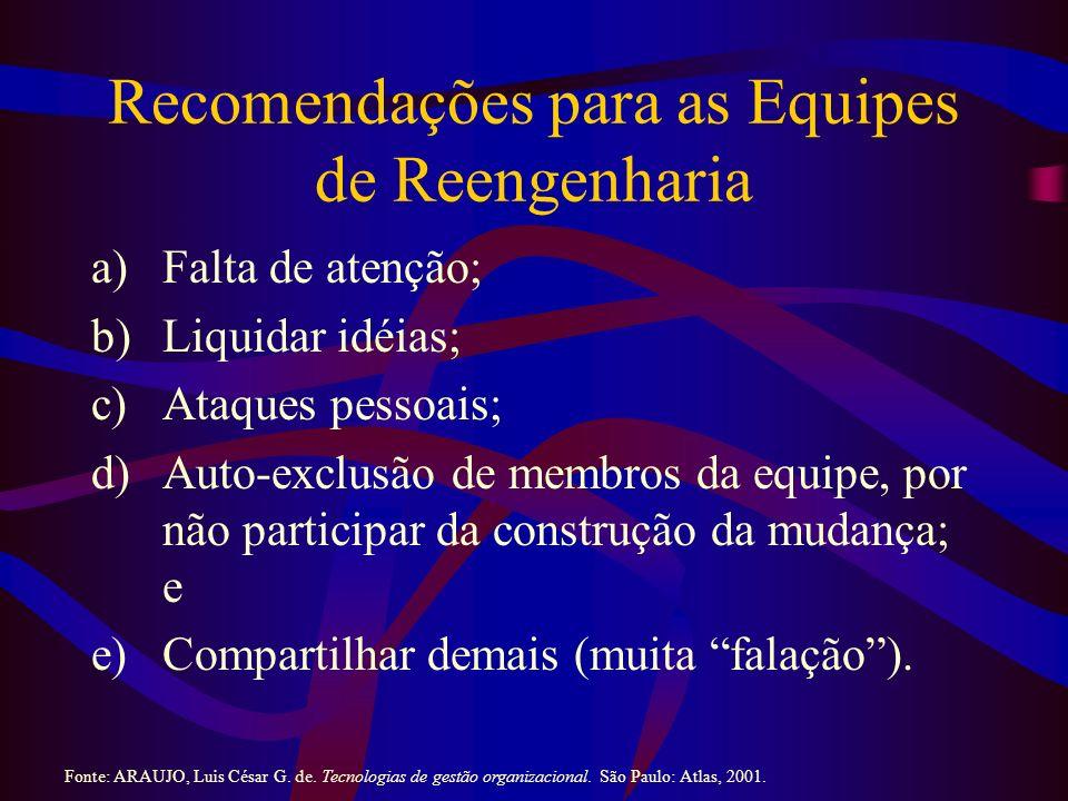 Recomendações para as Equipes de Reengenharia a)Falta de atenção; b)Liquidar idéias; c)Ataques pessoais; d)Auto-exclusão de membros da equipe, por não