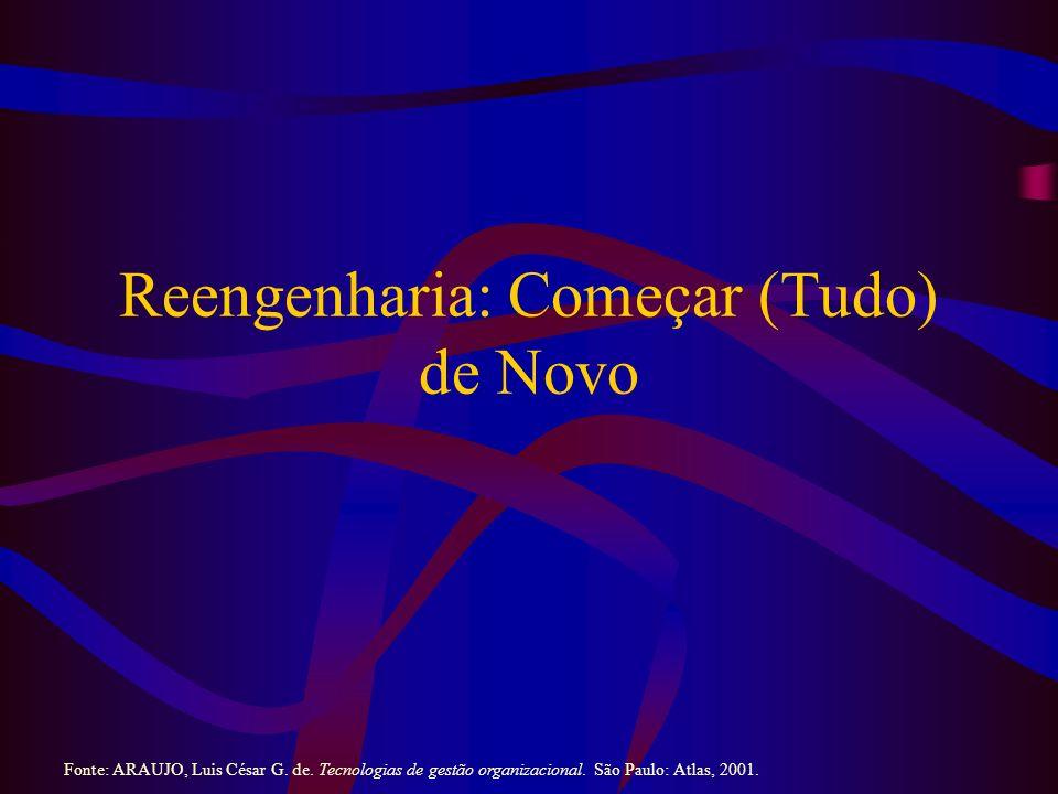 Reengenharia: Começar (Tudo) de Novo Fonte: ARAUJO, Luis César G. de. Tecnologias de gestão organizacional. São Paulo: Atlas, 2001.