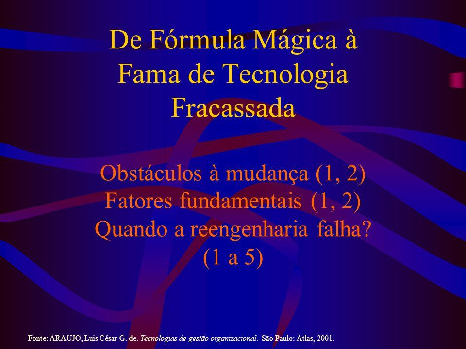 De Fórmula Mágica à Fama de Tecnologia Fracassada Obstáculos à mudança (1, 2) Fatores fundamentais (1, 2) Quando a reengenharia falha? (1 a 5) Fonte: