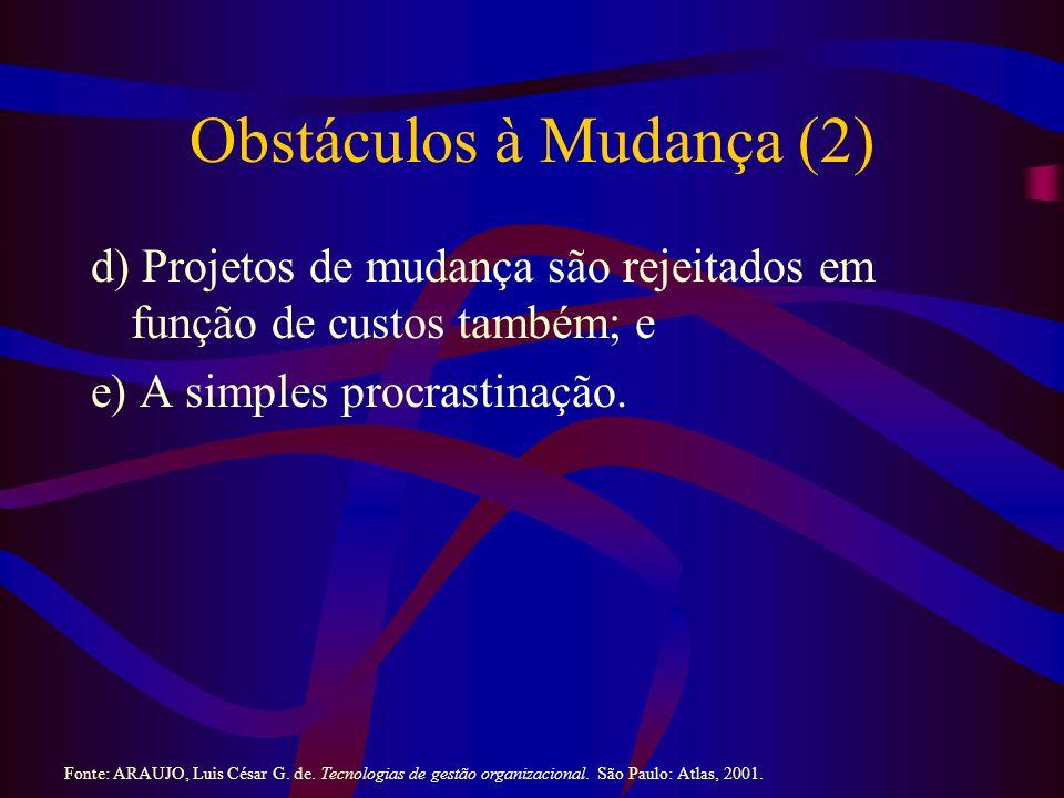 Obstáculos à Mudança (2) d) Projetos de mudança são rejeitados em função de custos também; e e) A simples procrastinação. Fonte: ARAUJO, Luis César G.