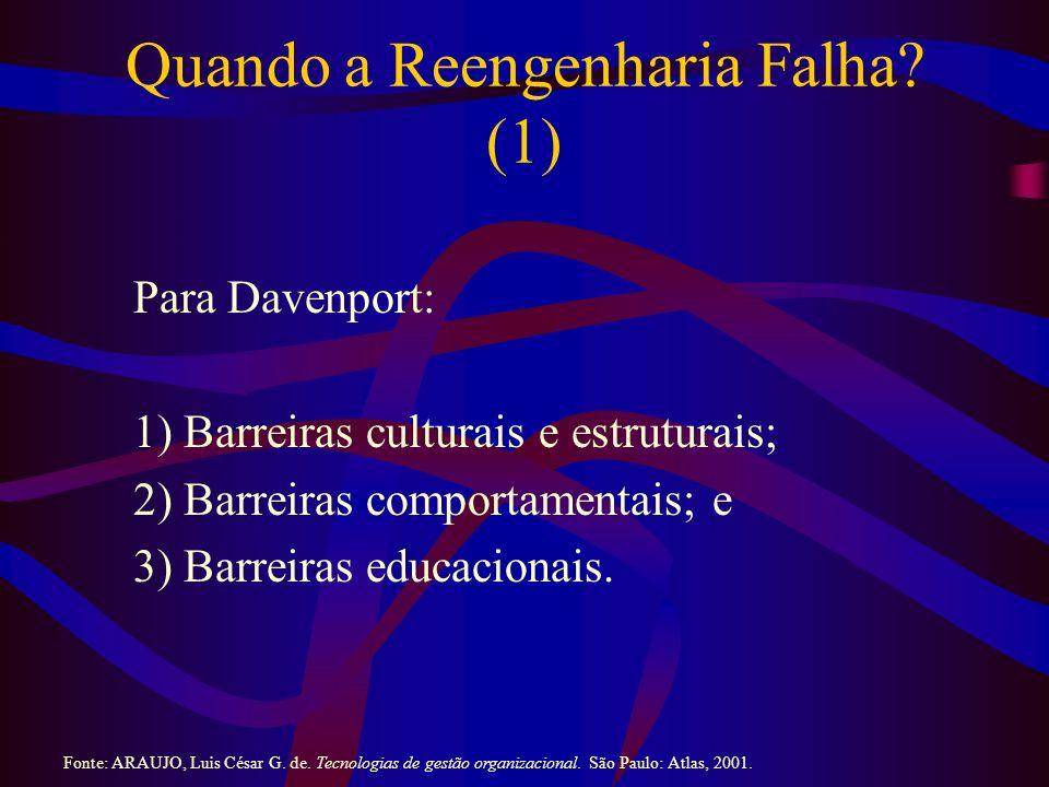 Quando a Reengenharia Falha? (1) Para Davenport: 1) Barreiras culturais e estruturais; 2) Barreiras comportamentais; e 3) Barreiras educacionais. Font
