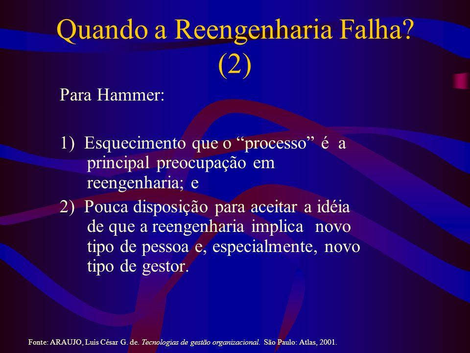Quando a Reengenharia Falha? (2) Para Hammer: 1) Esquecimento que o processo é a principal preocupação em reengenharia; e 2) Pouca disposição para ace