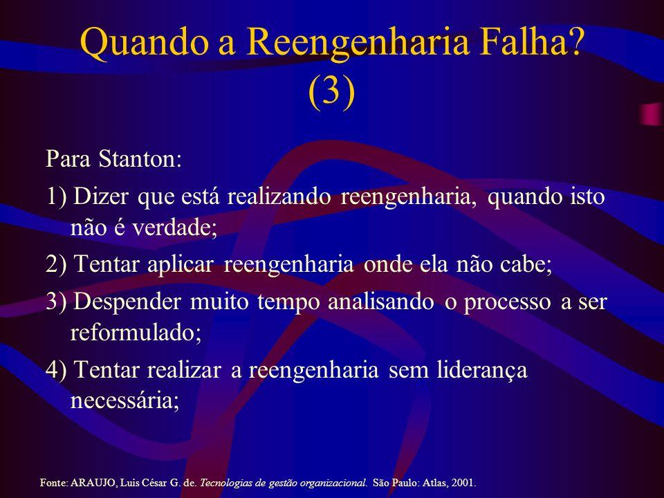 Quando a Reengenharia Falha? (3) Para Stanton: 1) Dizer que está realizando reengenharia, quando isto não é verdade; 2) Tentar aplicar reengenharia on