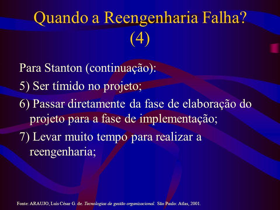 Quando a Reengenharia Falha? (4) Para Stanton (continuação): 5) Ser tímido no projeto; 6) Passar diretamente da fase de elaboração do projeto para a f