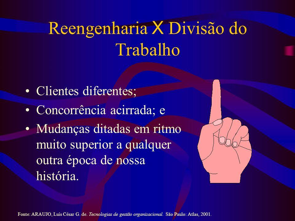 Reengenharia X Divisão do Trabalho Clientes diferentes; Concorrência acirrada; e Mudanças ditadas em ritmo muito superior a qualquer outra época de no