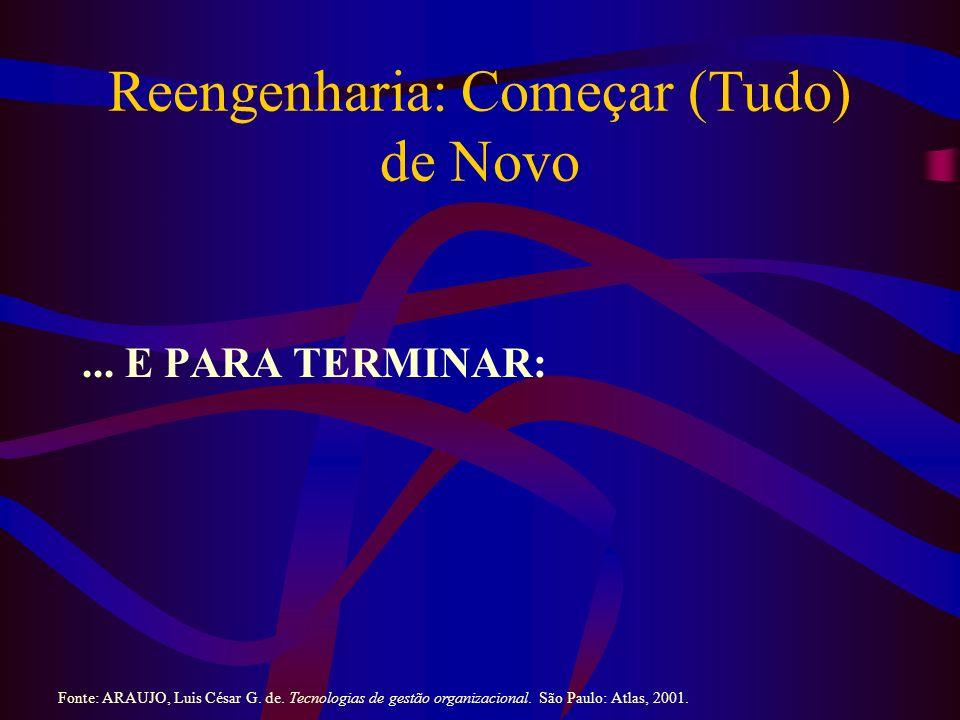 Reengenharia: Começar (Tudo) de Novo... E PARA TERMINAR: Fonte: ARAUJO, Luis César G. de. Tecnologias de gestão organizacional. São Paulo: Atlas, 2001