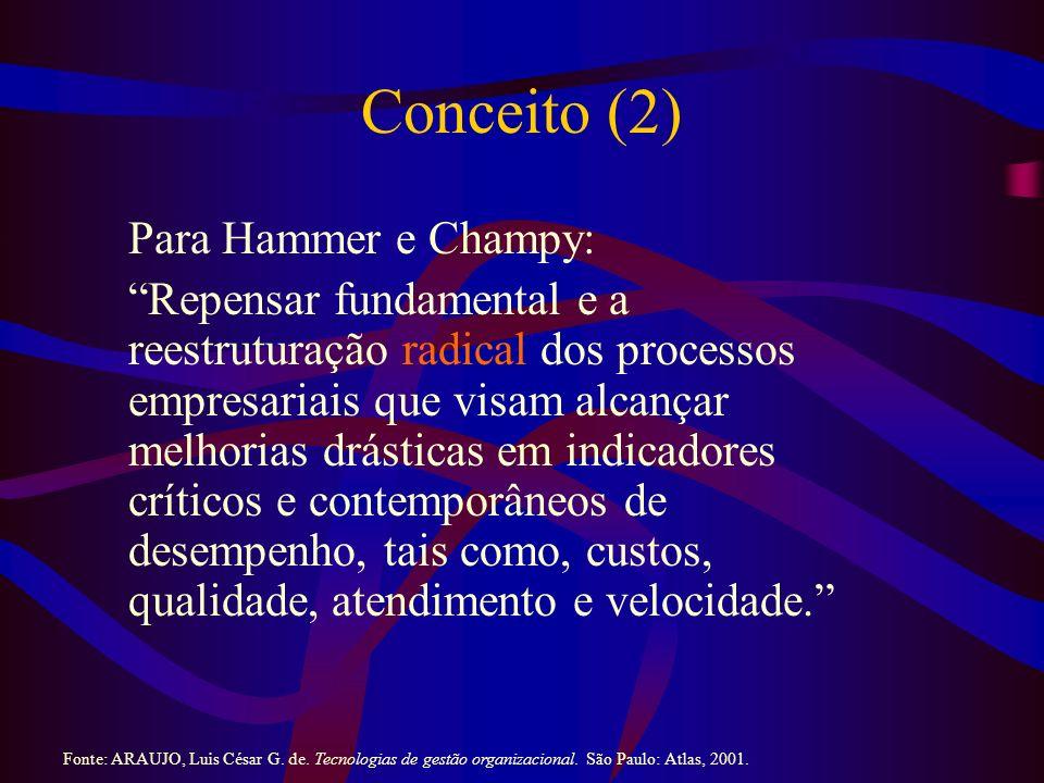 Conceito (2) Para Hammer e Champy: Repensar fundamental e a reestruturação radical dos processos empresariais que visam alcançar melhorias drásticas em indicadores críticos e contemporâneos de desempenho, tais como, custos, qualidade, atendimento e velocidade.