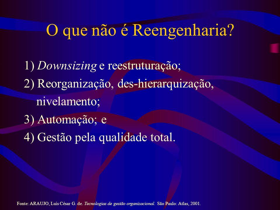 O que não é Reengenharia? 1) Downsizing e reestruturação; 2) Reorganização, des-hierarquização, nivelamento; 3) Automação; e 4) Gestão pela qualidade