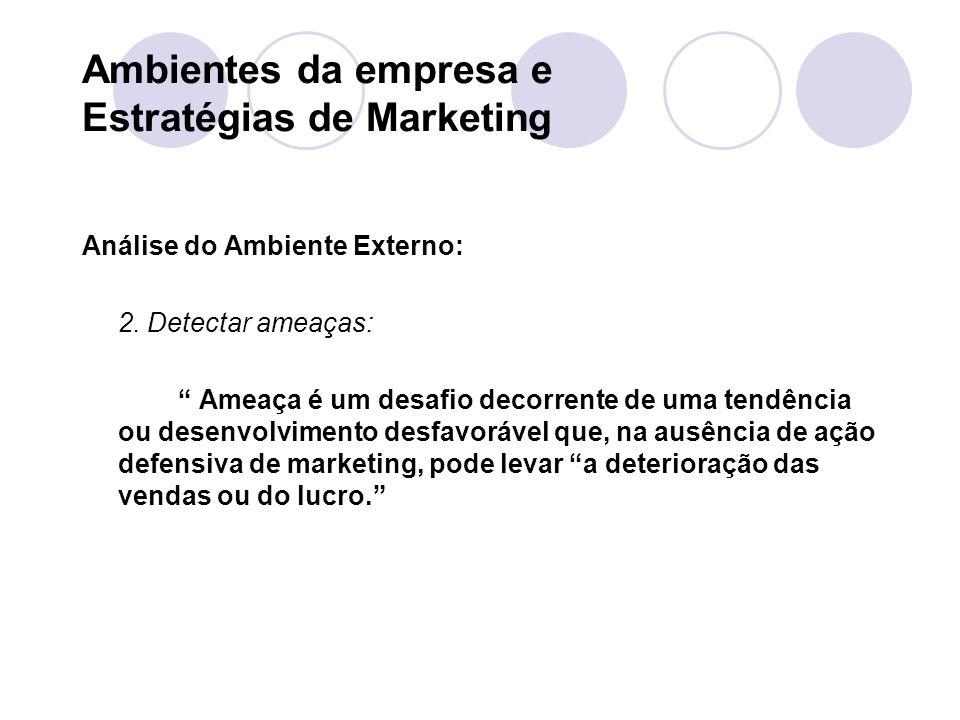 Ambientes da empresa e Estratégias de Marketing Análise do Ambiente Externo: 2.