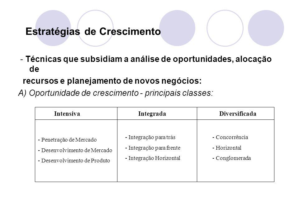 Estratégias de Crescimento - Técnicas que subsidiam a análise de oportunidades, alocação de recursos e planejamento de novos negócios: A) Oportunidade de crescimento - principais classes: IntensivaIntegradaDiversificada - Penetração de Mercado - Desenvolvimento de Mercado - Desenvolvimento de Produto - Integração para trás - Integração para frente - Integração Horizontal - Concorrência - Horizontal - Conglomerada