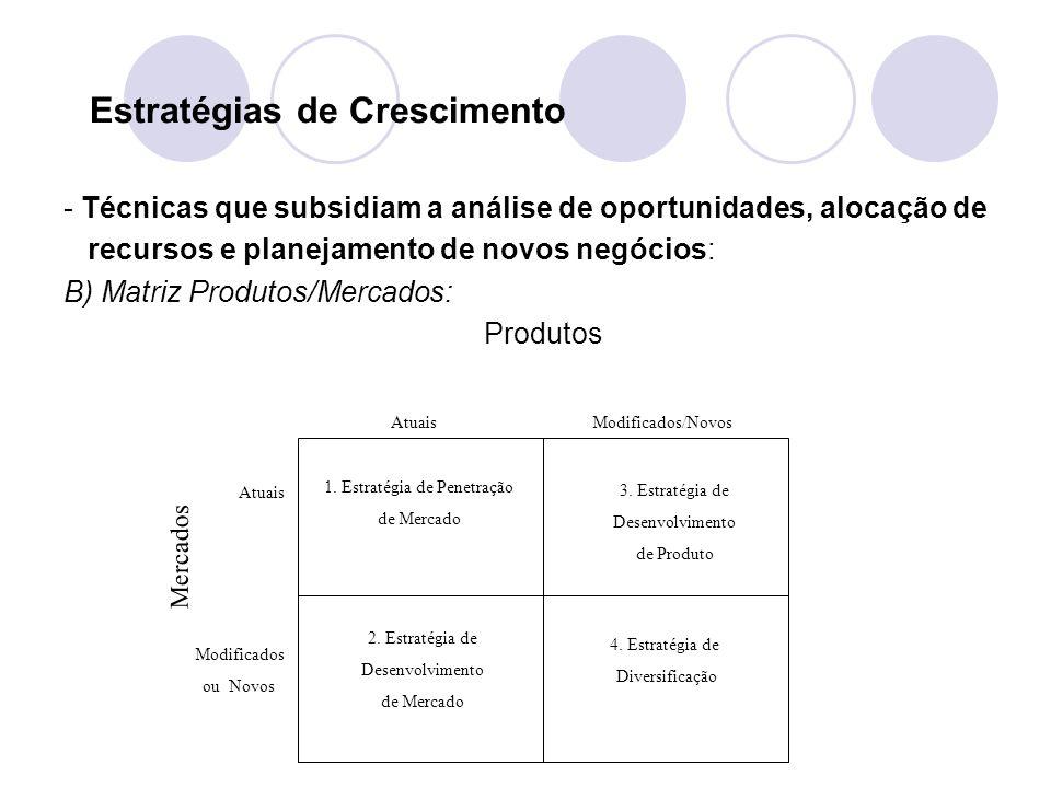 Estratégias de Crescimento - Técnicas que subsidiam a análise de oportunidades, alocação de recursos e planejamento de novos negócios: B) Matriz Produtos/Mercados: Produtos AtuaisModificados/Novos Atuais Modificados ou Novos Mercados 1.
