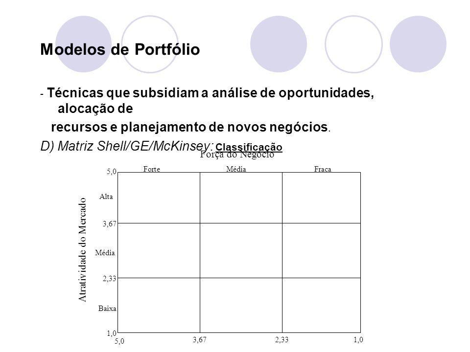 Modelos de Portfólio - Técnicas que subsidiam a análise de oportunidades, alocação de recursos e planejamento de novos negócios.