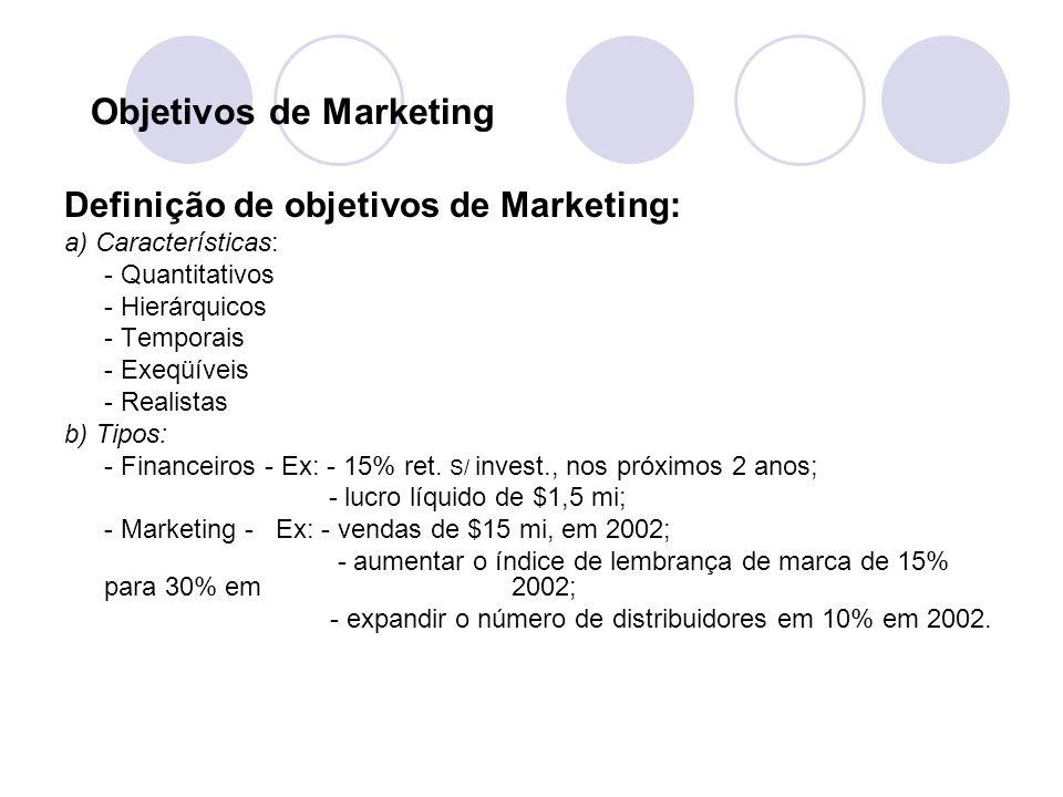 Objetivos de Marketing Definição de objetivos de Marketing: a) Características: - Quantitativos - Hierárquicos - Temporais - Exeqüíveis - Realistas b) Tipos: - Financeiros - Ex: - 15% ret.