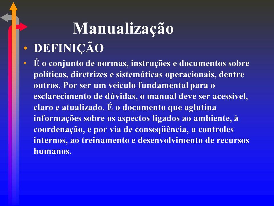 Manualização DEFINIÇÃO É o conjunto de normas, instruções e documentos sobre políticas, diretrizes e sistemáticas operacionais, dentre outros. Por ser