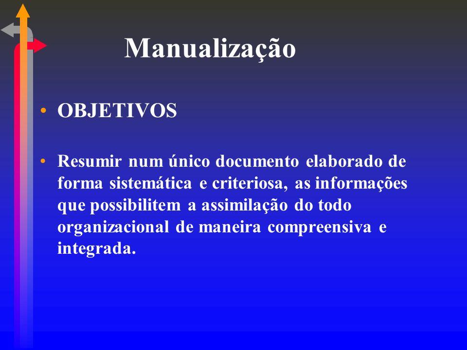 Manualização OBJETIVOS Resumir num único documento elaborado de forma sistemática e criteriosa, as informações que possibilitem a assimilação do todo