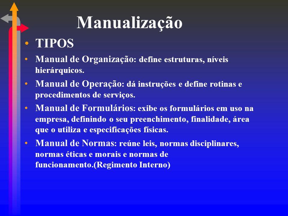 Manualização TIPOS Manual de Organização : define estruturas, níveis hierárquicos. Manual de Operação : dá instruções e define rotinas e procedimentos
