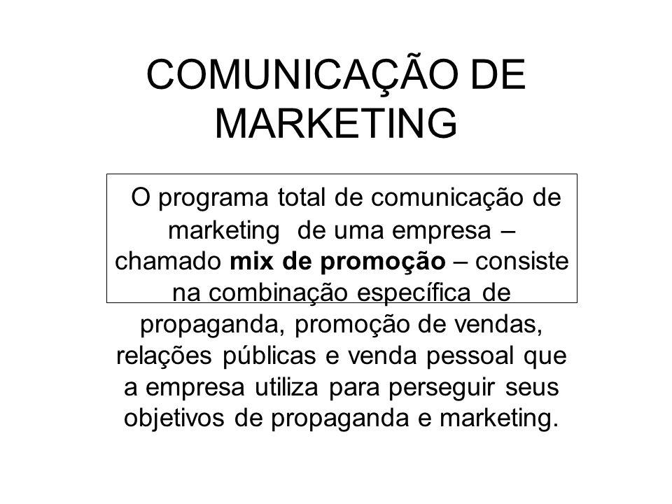 COMUNICAÇÃO DE MARKETING O programa total de comunicação de marketing de uma empresa – chamado mix de promoção – consiste na combinação específica de propaganda, promoção de vendas, relações públicas e venda pessoal que a empresa utiliza para perseguir seus objetivos de propaganda e marketing.