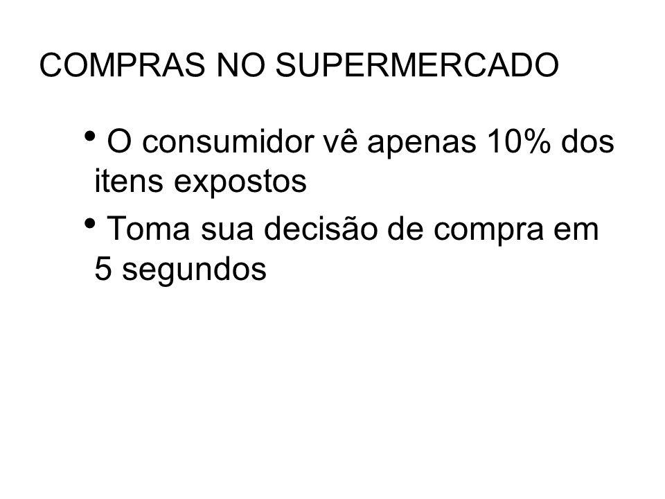 SUPERMERCADO A BATALHA PELA VENDA Pequenas lojas: 3.000 itens Hipermercados: 60.000 itens