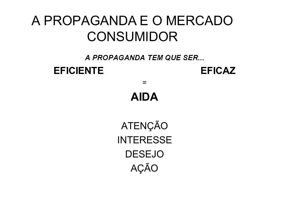 A PROPAGANDA E O MERCADO CONSUMIDOR A PROPAGANDA TEM QUE SER...