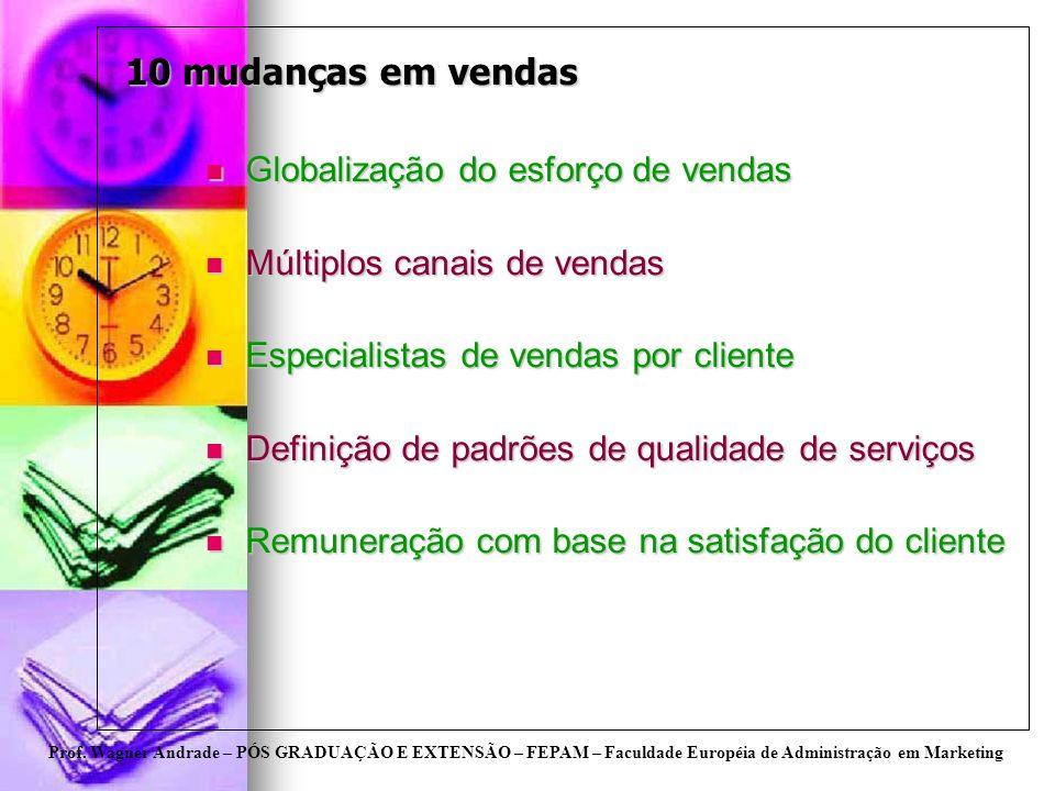 Prof. Wagner Andrade – PÓS GRADUAÇÃO E EXTENSÃO – FEPAM – Faculdade Européia de Administração em Marketing 10 mudanças em vendas Globalização do esfor