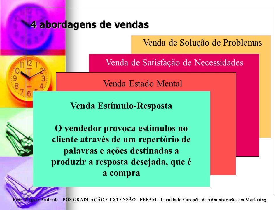 Prof. Wagner Andrade – PÓS GRADUAÇÃO E EXTENSÃO – FEPAM – Faculdade Européia de Administração em Marketing 4 abordagens de vendas Venda Estímulo-Respo