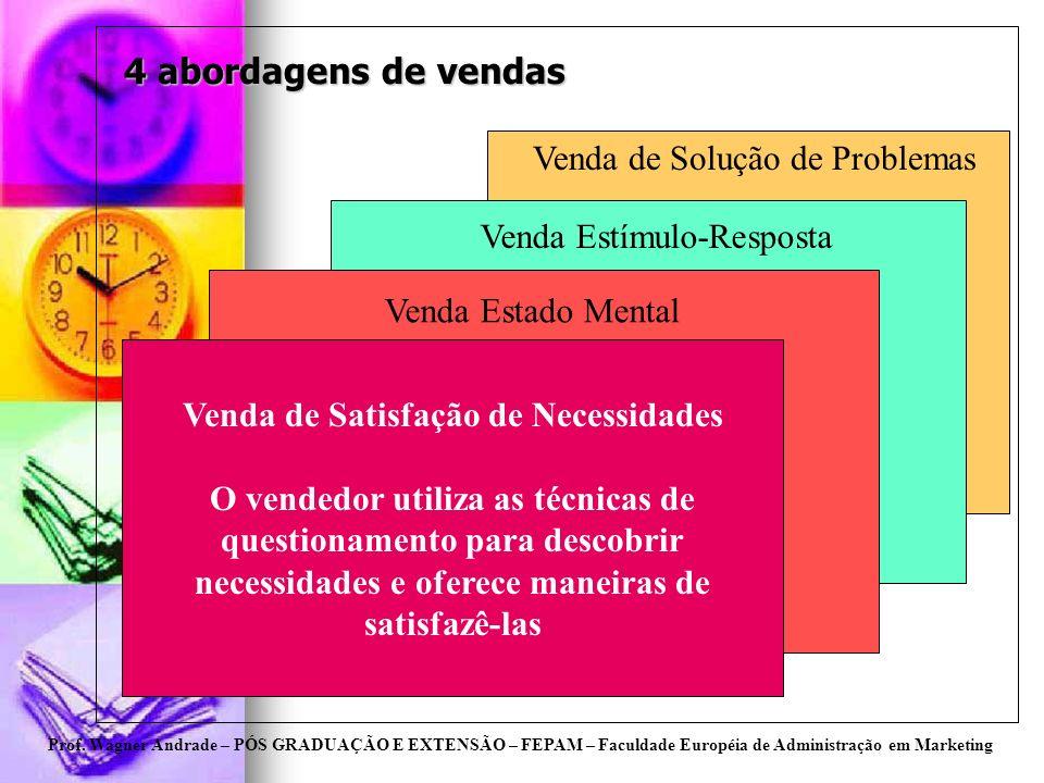 Prof. Wagner Andrade – PÓS GRADUAÇÃO E EXTENSÃO – FEPAM – Faculdade Européia de Administração em Marketing 4 abordagens de vendas Venda de Satisfação