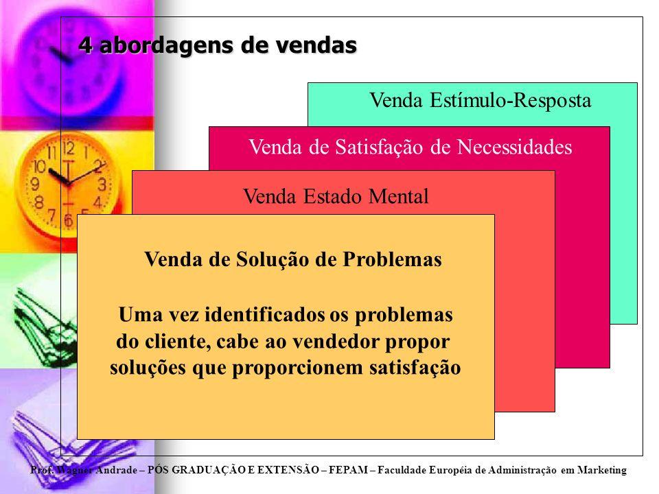 Prof. Wagner Andrade – PÓS GRADUAÇÃO E EXTENSÃO – FEPAM – Faculdade Européia de Administração em Marketing 4 abordagens de vendas Uma vez identificado