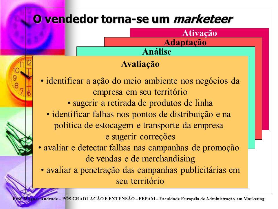 Prof. Wagner Andrade – PÓS GRADUAÇÃO E EXTENSÃO – FEPAM – Faculdade Européia de Administração em Marketing O vendedor torna-se um marketeer Avaliação