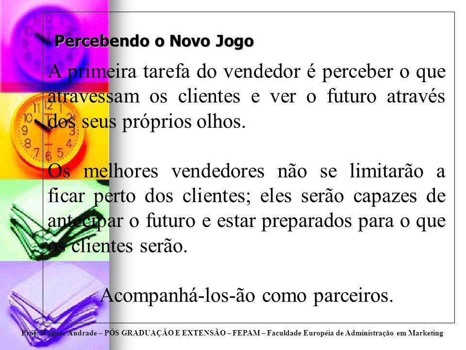 Prof. Wagner Andrade – PÓS GRADUAÇÃO E EXTENSÃO – FEPAM – Faculdade Européia de Administração em Marketing Percebendo o Novo Jogo A primeira tarefa do