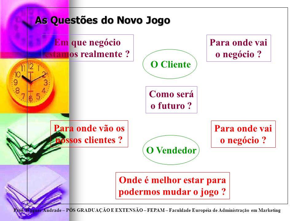 Prof. Wagner Andrade – PÓS GRADUAÇÃO E EXTENSÃO – FEPAM – Faculdade Européia de Administração em Marketing As Questões do Novo Jogo Em que negócio est