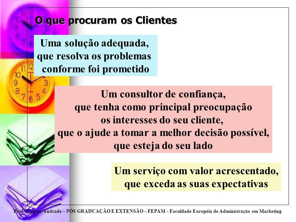 Prof. Wagner Andrade – PÓS GRADUAÇÃO E EXTENSÃO – FEPAM – Faculdade Européia de Administração em Marketing O que procuram os Clientes Uma solução adeq