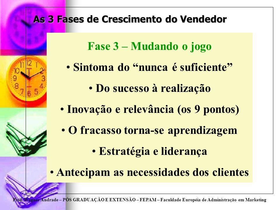 Prof. Wagner Andrade – PÓS GRADUAÇÃO E EXTENSÃO – FEPAM – Faculdade Européia de Administração em Marketing As 3 Fases de Crescimento do Vendedor Fase