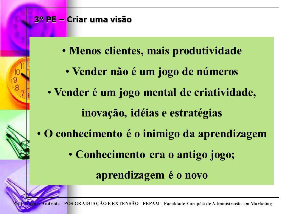 Prof. Wagner Andrade – PÓS GRADUAÇÃO E EXTENSÃO – FEPAM – Faculdade Européia de Administração em Marketing 3° PE – Criar uma visão Menos clientes, mai