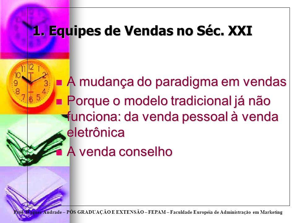 Prof. Wagner Andrade – PÓS GRADUAÇÃO E EXTENSÃO – FEPAM – Faculdade Européia de Administração em Marketing 1. Equipes de Vendas no Séc. XXI A mudança