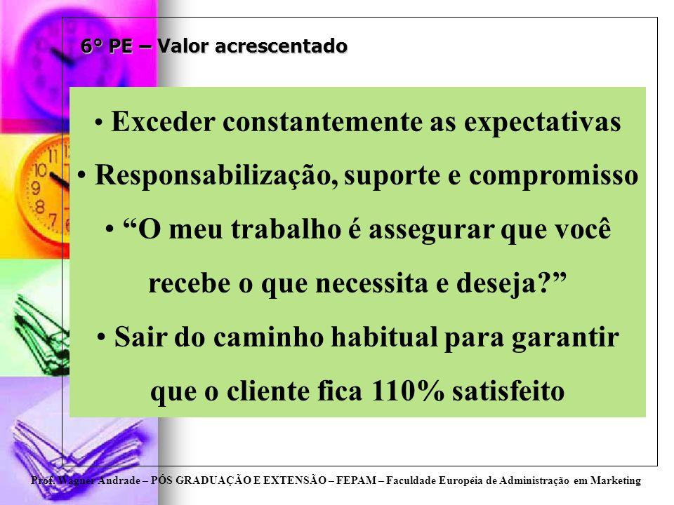 Prof. Wagner Andrade – PÓS GRADUAÇÃO E EXTENSÃO – FEPAM – Faculdade Européia de Administração em Marketing 6° PE – Valor acrescentado Exceder constant