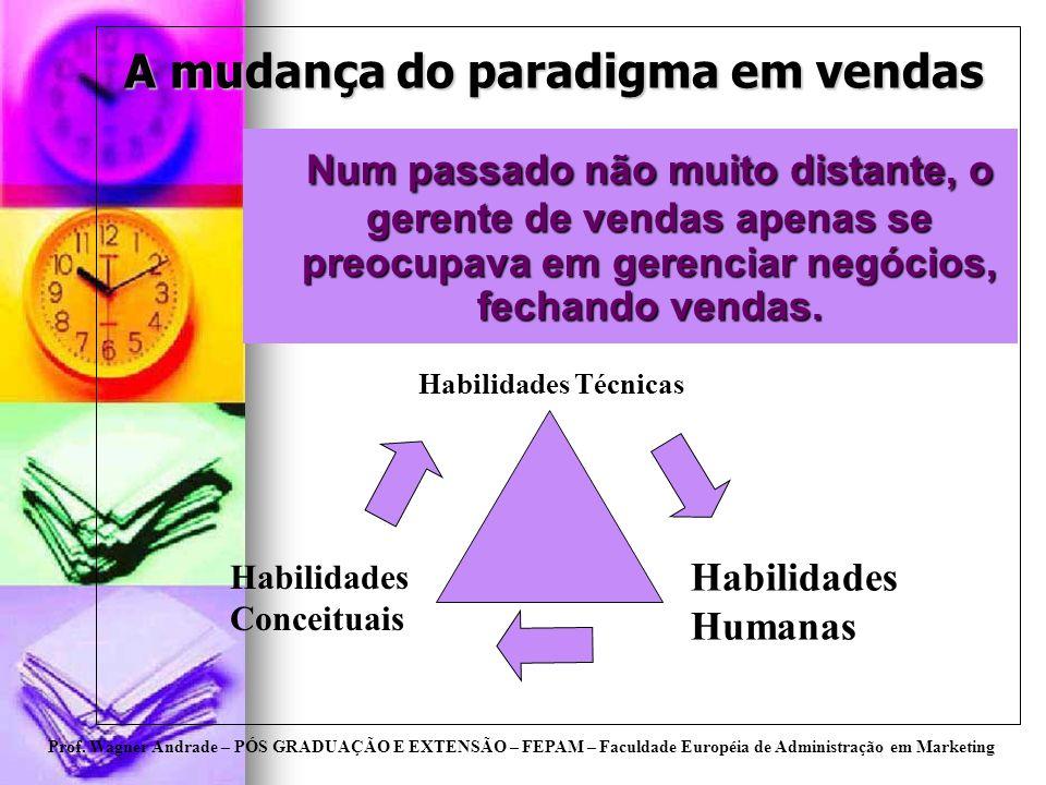 Prof. Wagner Andrade – PÓS GRADUAÇÃO E EXTENSÃO – FEPAM – Faculdade Européia de Administração em Marketing A mudança do paradigma em vendas Num passad