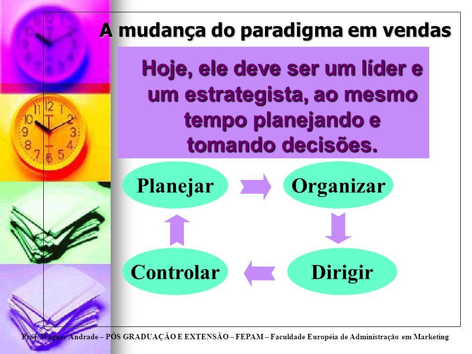 Prof. Wagner Andrade – PÓS GRADUAÇÃO E EXTENSÃO – FEPAM – Faculdade Européia de Administração em Marketing A mudança do paradigma em vendas Hoje, ele