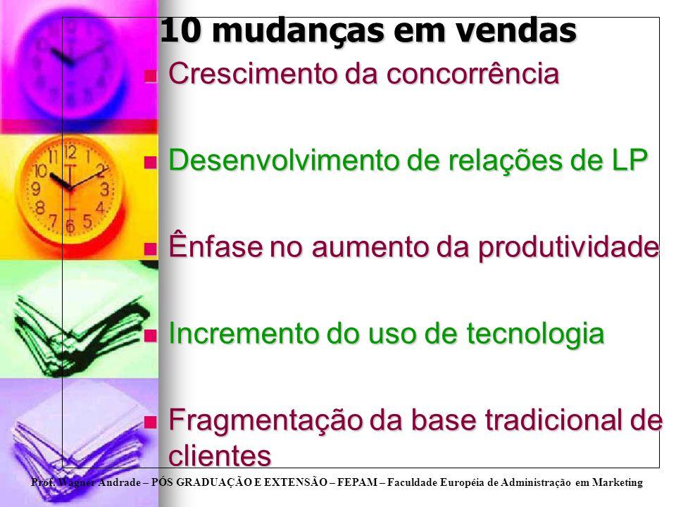 Prof. Wagner Andrade – PÓS GRADUAÇÃO E EXTENSÃO – FEPAM – Faculdade Européia de Administração em Marketing 10 mudanças em vendas Crescimento da concor
