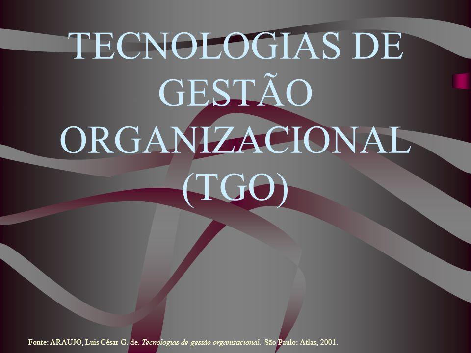 Estágios da Aprendizagem Organizacional Conscientização; Compreensão; Ação; e Análise Fonte: ARAUJO, Luis César G.