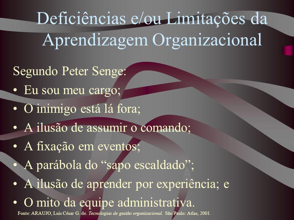 Deficiências e/ou Limitações da Aprendizagem Organizacional Segundo Peter Senge: Eu sou meu cargo; O inimigo está lá fora; A ilusão de assumir o coman