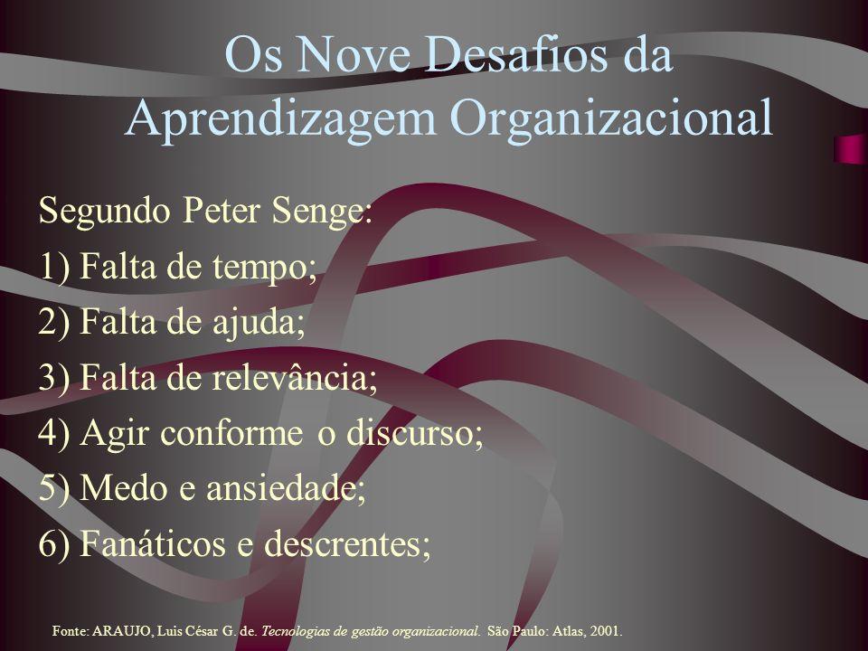 Os Nove Desafios da Aprendizagem Organizacional Segundo Peter Senge: 1) Falta de tempo; 2) Falta de ajuda; 3) Falta de relevância; 4) Agir conforme o